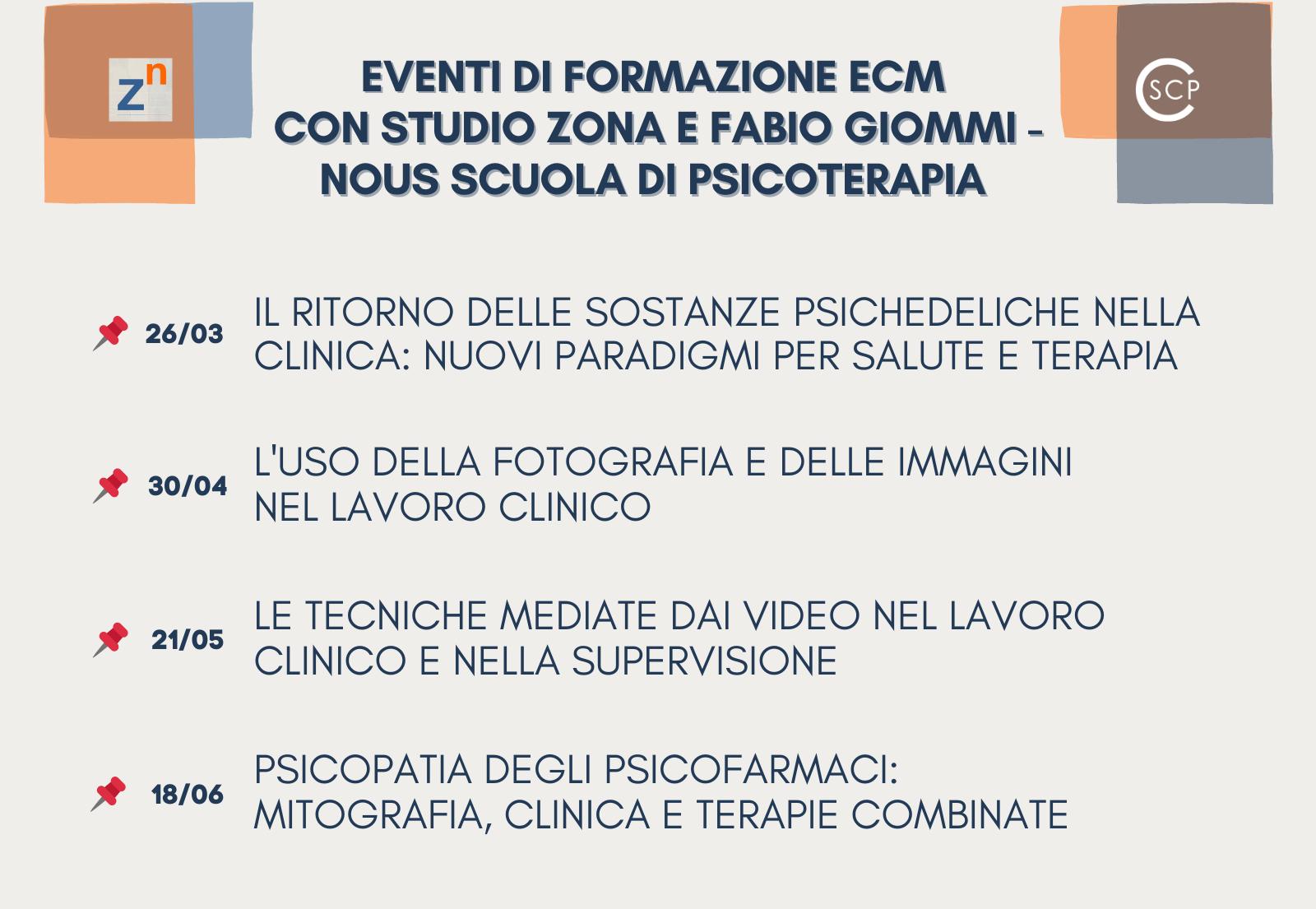 eventi di formazione ECM 2021 promossi da Studio Zona e Fabio Giommi